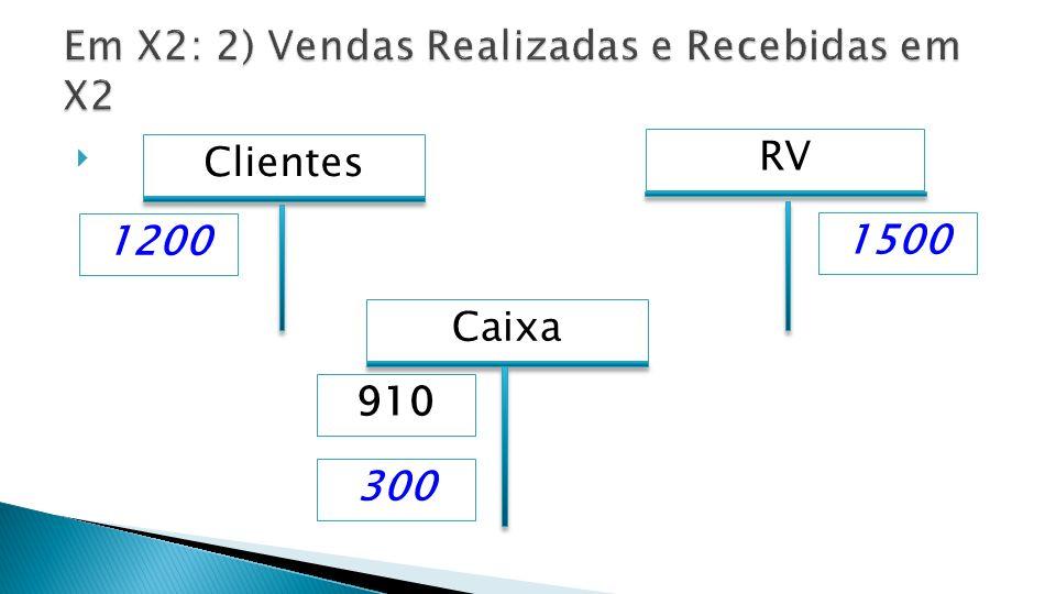 Caixa RV 1500 1200 Clientes 300 910