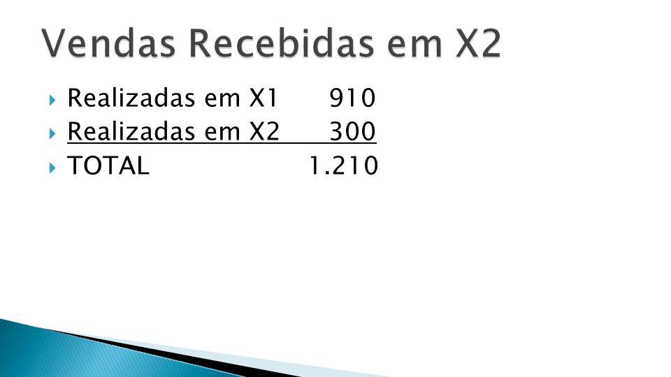 Realizadas em X1 910 Realizadas em X2 300 TOTAL 1.210