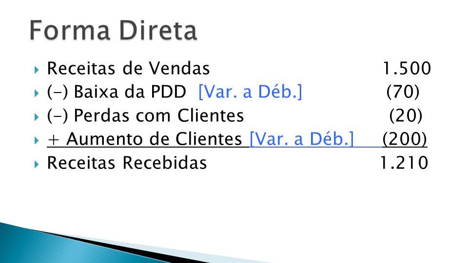 Receitas de Vendas 1.500 (-) Baixa da PDD [Var. a Déb.] (70) (-) Perdas com Clientes (20) + Aumento de Clientes [Var. a Déb.] (200) Receitas Recebidas