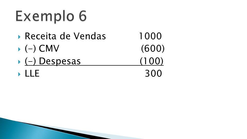 Receita de Vendas 1000 (-) CMV (600) (-) Despesas (100) LLE 300