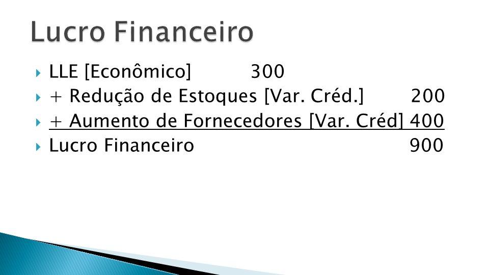 LLE [Econômico] 300 + Redução de Estoques [Var. Créd.] 200 + Aumento de Fornecedores [Var. Créd] 400 Lucro Financeiro 900