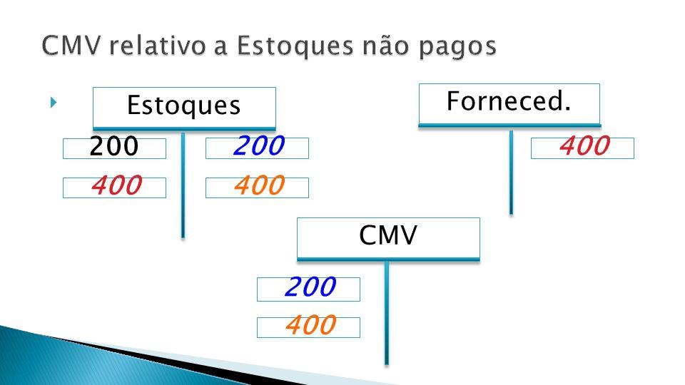 CMV Forneced. 400200 Estoques 200 400