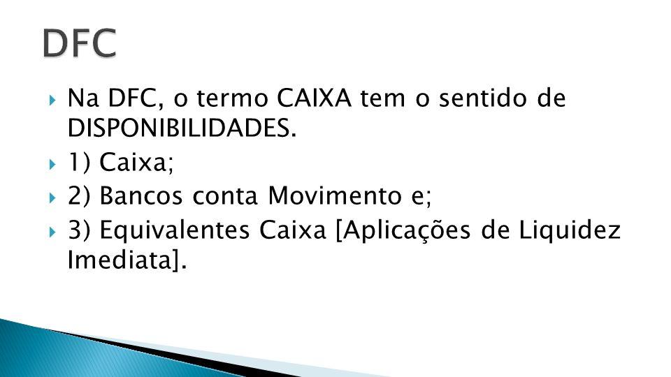 Na DFC, o termo CAIXA tem o sentido de DISPONIBILIDADES. 1) Caixa; 2) Bancos conta Movimento e; 3) Equivalentes Caixa [Aplicações de Liquidez Imediata