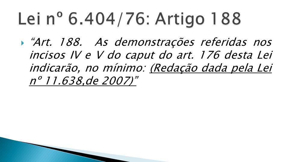 Art. 188. As demonstrações referidas nos incisos IV e V do caput do art. 176 desta Lei indicarão, no mínimo: (Redação dada pela Lei nº 11.638,de 2007)