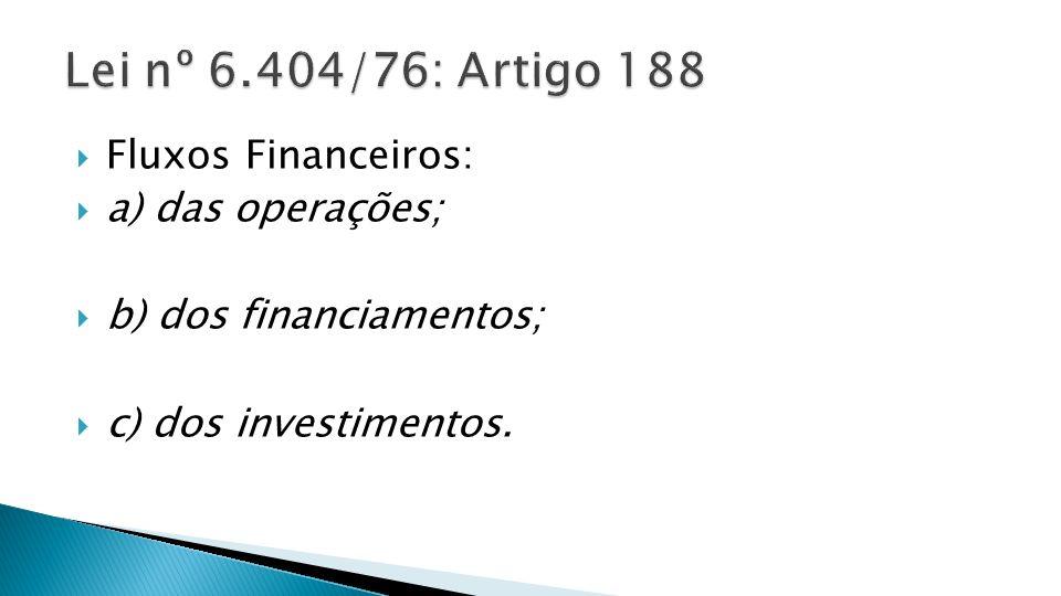 Fluxos Financeiros: a) das operações; b) dos financiamentos; c) dos investimentos.
