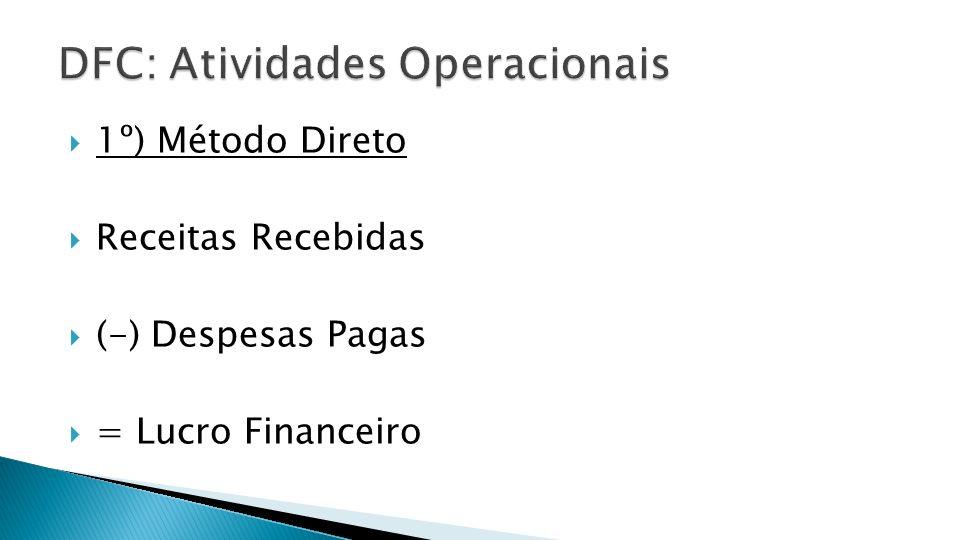 1º) Método Direto Receitas Recebidas (-) Despesas Pagas = Lucro Financeiro