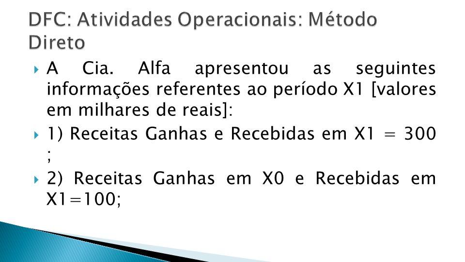 A Cia. Alfa apresentou as seguintes informações referentes ao período X1 [valores em milhares de reais]: 1) Receitas Ganhas e Recebidas em X1 = 300 ;