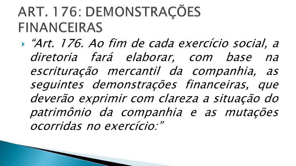 I - balanço patrimonial; II - demonstração dos lucros ou prejuízos acumulados; III - demonstração do resultado do exercício; e
