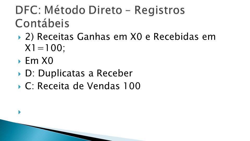 2) Receitas Ganhas em X0 e Recebidas em X1=100; Em X0 D: Duplicatas a Receber C: Receita de Vendas 100
