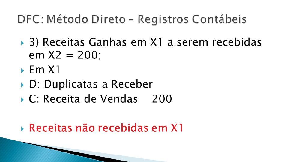 3) Receitas Ganhas em X1 a serem recebidas em X2 = 200; Em X1 D: Duplicatas a Receber C: Receita de Vendas 200 Receitas não recebidas em X1