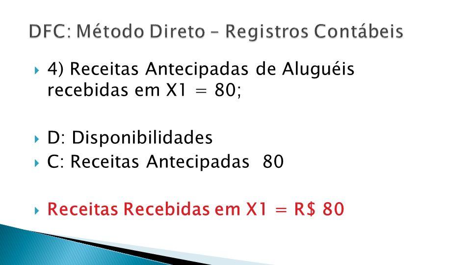 4) Receitas Antecipadas de Aluguéis recebidas em X1 = 80; D: Disponibilidades C: Receitas Antecipadas 80 Receitas Recebidas em X1 = R$ 80