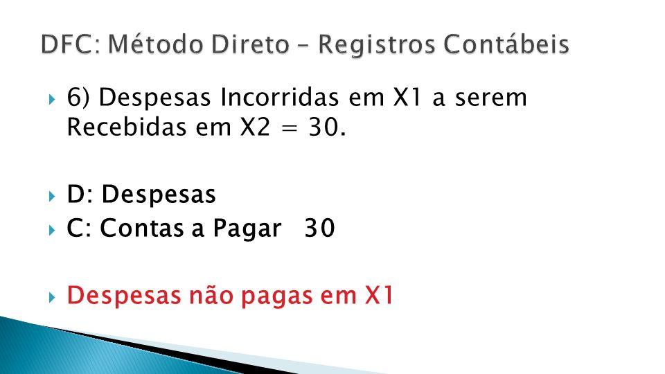 6) Despesas Incorridas em X1 a serem Recebidas em X2 = 30.