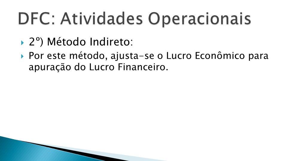 2º) Método Indireto: Por este método, ajusta-se o Lucro Econômico para apuração do Lucro Financeiro.