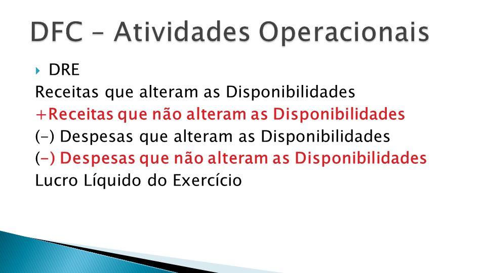 DRE Receitas que alteram as Disponibilidades +Receitas que não alteram as Disponibilidades (-) Despesas que alteram as Disponibilidades (-) Despesas q