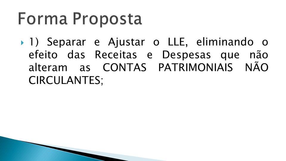 1) Separar e Ajustar o LLE, eliminando o efeito das Receitas e Despesas que não alteram as CONTAS PATRIMONIAIS NÃO CIRCULANTES;