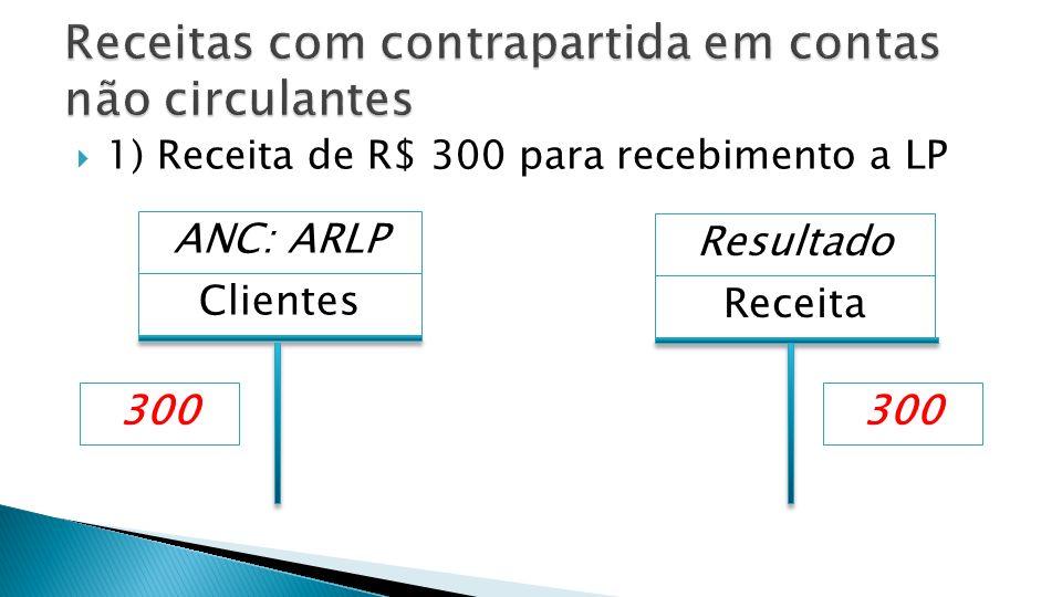 1) Receita de R$ 300 para recebimento a LP Clientes ANC: ARLP Receita 300 Resultado 300