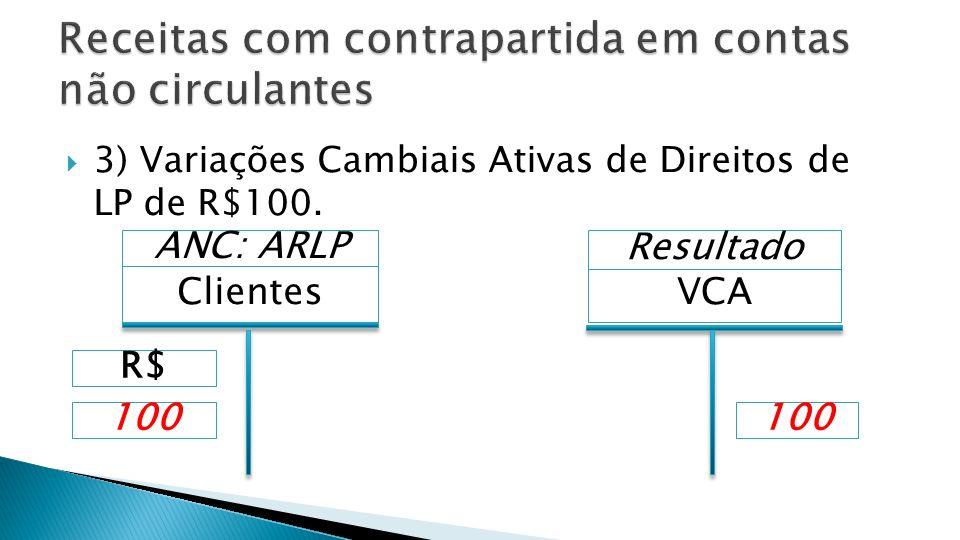 3) Variações Cambiais Ativas de Direitos de LP de R$100. Clientes ANC: ARLP VCA 100 Resultado 100 R$
