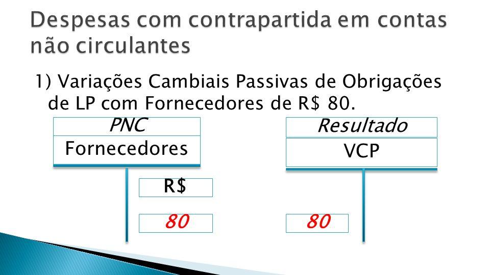 1) Variações Cambiais Passivas de Obrigações de LP com Fornecedores de R$ 80. Fornecedores PNC VCP 80 Resultado 80 R$