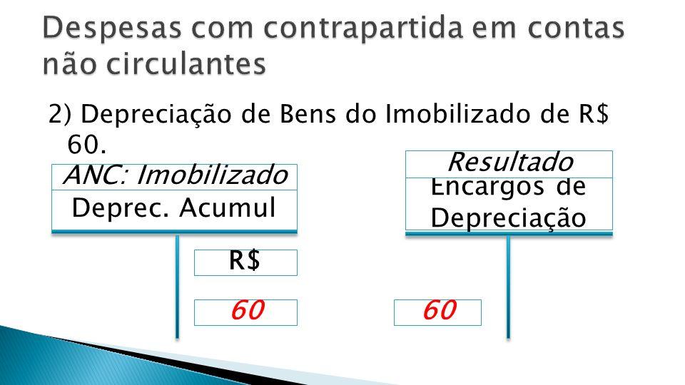 2) Depreciação de Bens do Imobilizado de R$ 60.Deprec.