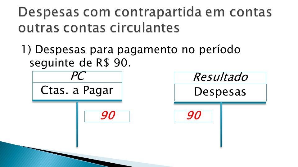1) Despesas para pagamento no período seguinte de R$ 90. Ctas. a Pagar PC Despesas 90 Resultado 90