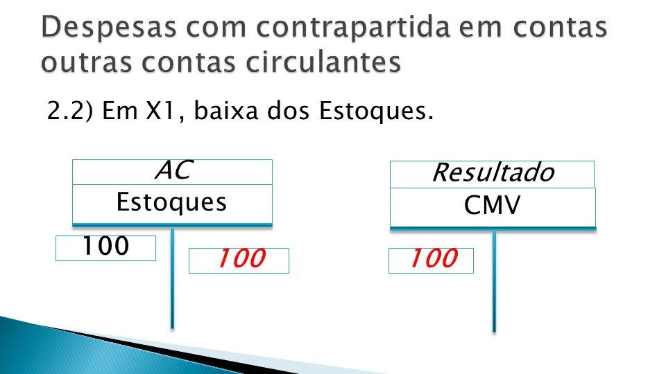 2.2) Em X1, baixa dos Estoques. Estoques AC CMV 100 Resultado 100