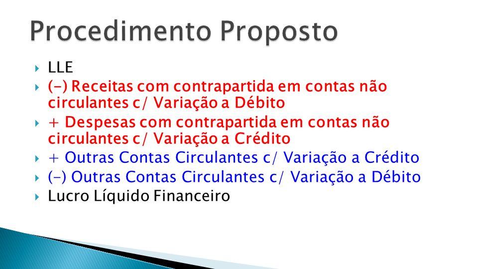 LLE (-) Receitas com contrapartida em contas não circulantes c/ Variação a Débito + Despesas com contrapartida em contas não circulantes c/ Variação a