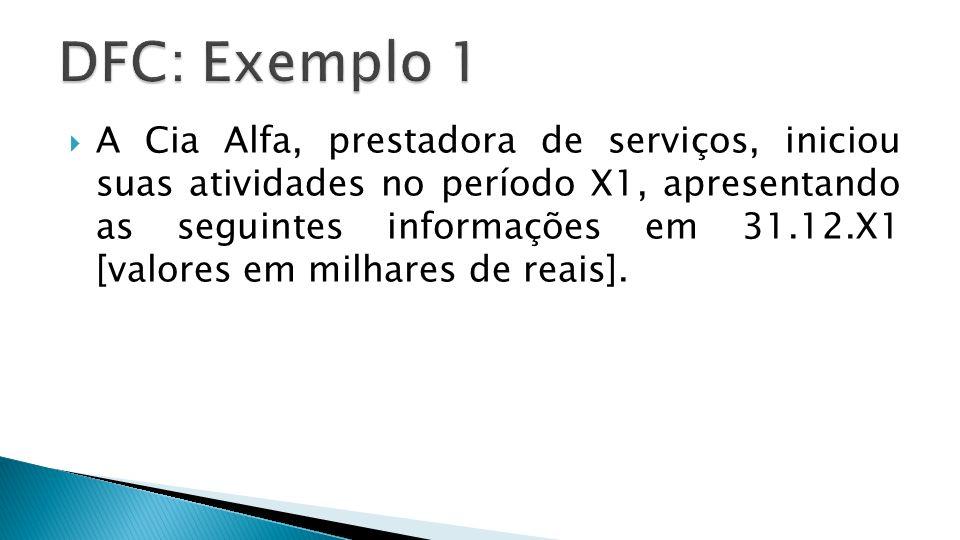 A Cia Alfa, prestadora de serviços, iniciou suas atividades no período X1, apresentando as seguintes informações em 31.12.X1 [valores em milhares de r