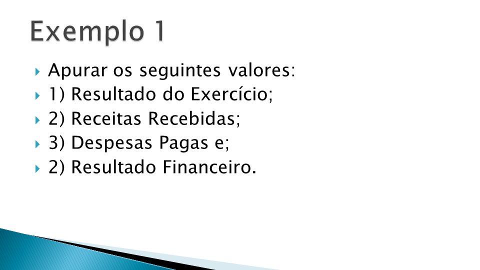 Apurar os seguintes valores: 1) Resultado do Exercício; 2) Receitas Recebidas; 3) Despesas Pagas e; 2) Resultado Financeiro.