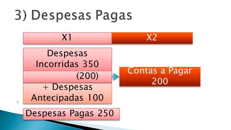 X1 X2 Despesas Incorridas 350 Despesas Incorridas 350 + Despesas Antecipadas 100 Contas a Pagar 200 Despesas Pagas 250 (200)