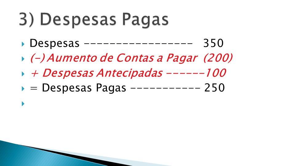 Despesas ----------------- 350 (-) Aumento de Contas a Pagar (200) + Despesas Antecipadas ------100 = Despesas Pagas ----------- 250