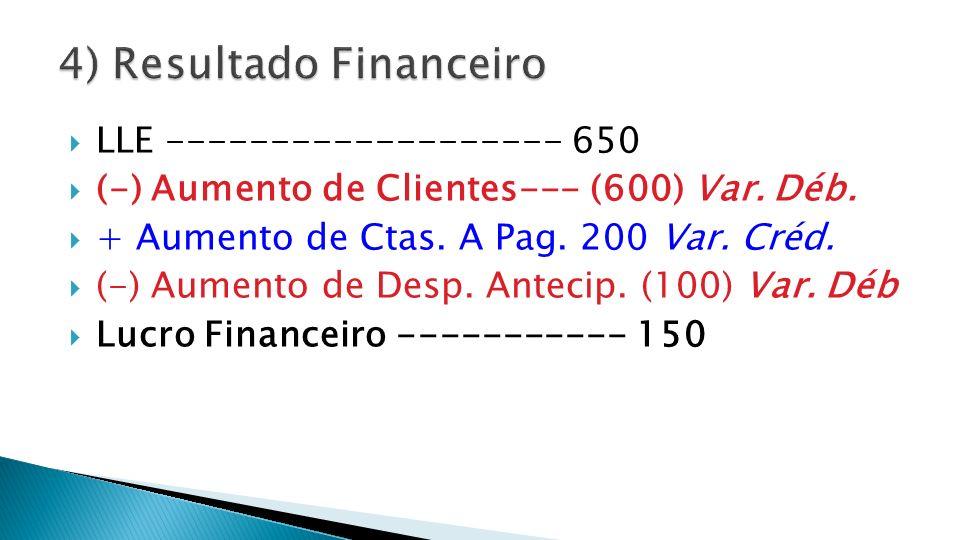 LLE ------------------- 650 (-) Aumento de Clientes--- (600) Var.