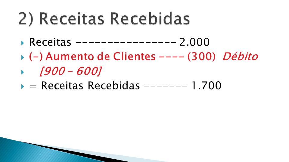 Receitas ---------------- 2.000 (-) Aumento de Clientes ---- (300) Débito [900 – 600] = Receitas Recebidas ------- 1.700