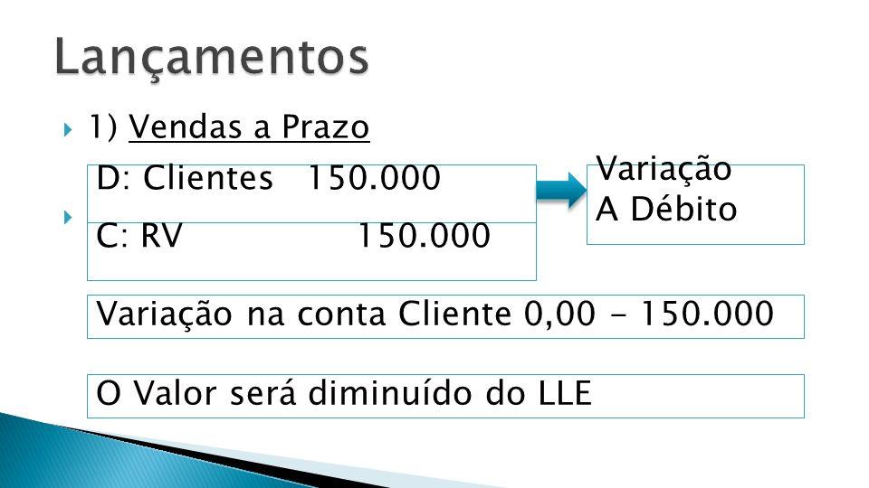 1) Vendas a Prazo D: Clientes 150.000 C: RV 150.000 Variação A Débito Variação na conta Cliente 0,00 - 150.000 O Valor será diminuído do LLE