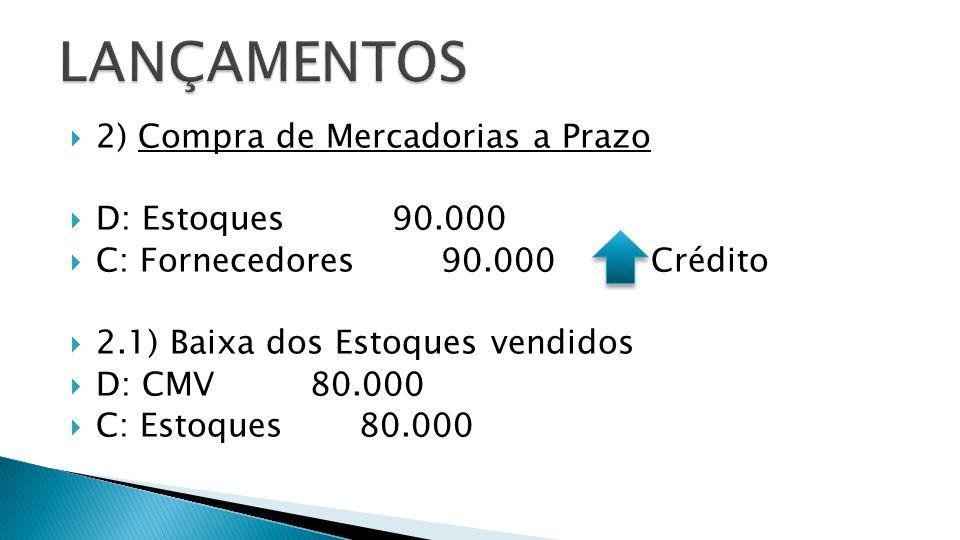2) Compra de Mercadorias a Prazo D: Estoques 90.000 C: Fornecedores 90.000 Crédito 2.1) Baixa dos Estoques vendidos D: CMV 80.000 C: Estoques 80.000