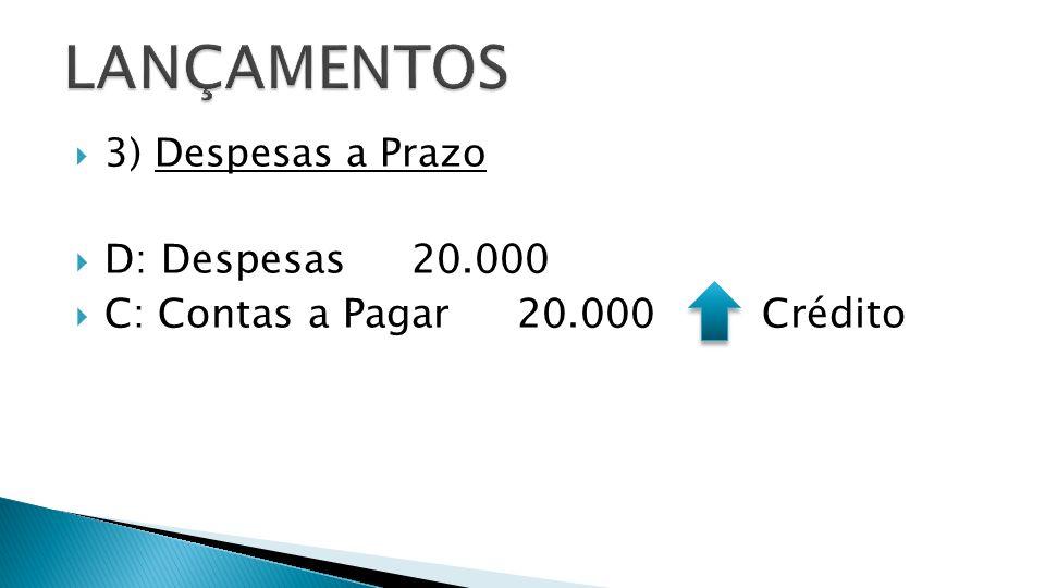 3) Despesas a Prazo D: Despesas 20.000 C: Contas a Pagar 20.000 Crédito