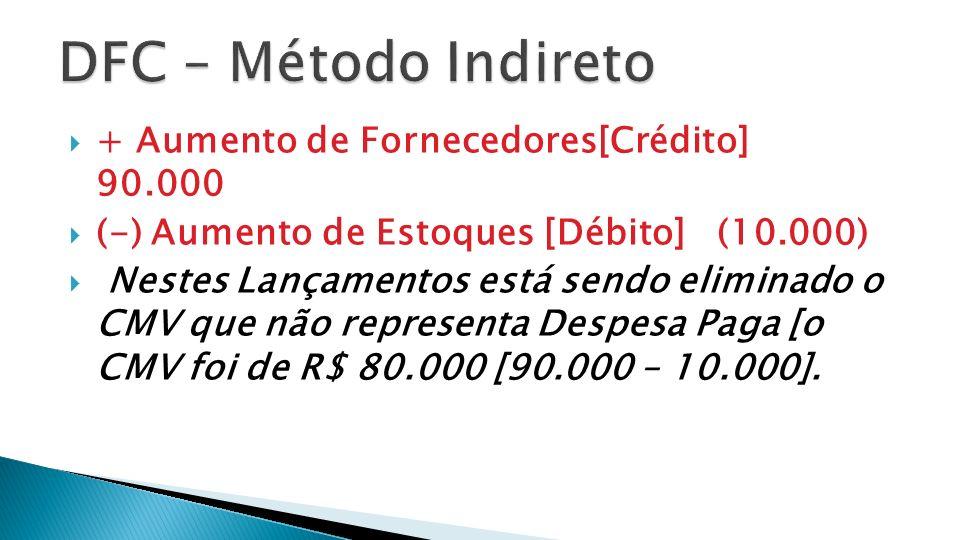 + Aumento de Fornecedores[Crédito] 90.000 (-) Aumento de Estoques [Débito] (10.000) Nestes Lançamentos está sendo eliminado o CMV que não representa Despesa Paga [o CMV foi de R$ 80.000 [90.000 – 10.000].