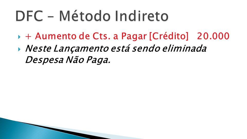 + Aumento de Cts. a Pagar [Crédito] 20.000 Neste Lançamento está sendo eliminada Despesa Não Paga.