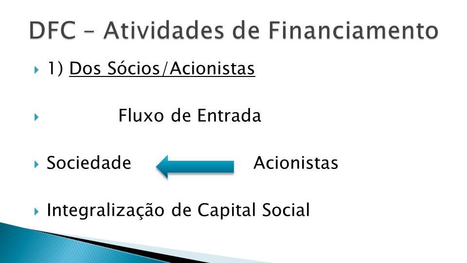 1) Dos Sócios/Acionistas Fluxo de Entrada Sociedade Acionistas Integralização de Capital Social