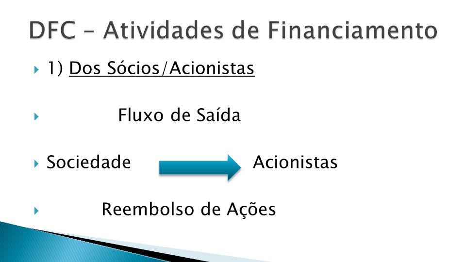 1) Dos Sócios/Acionistas Fluxo de Saída Sociedade Acionistas Reembolso de Ações
