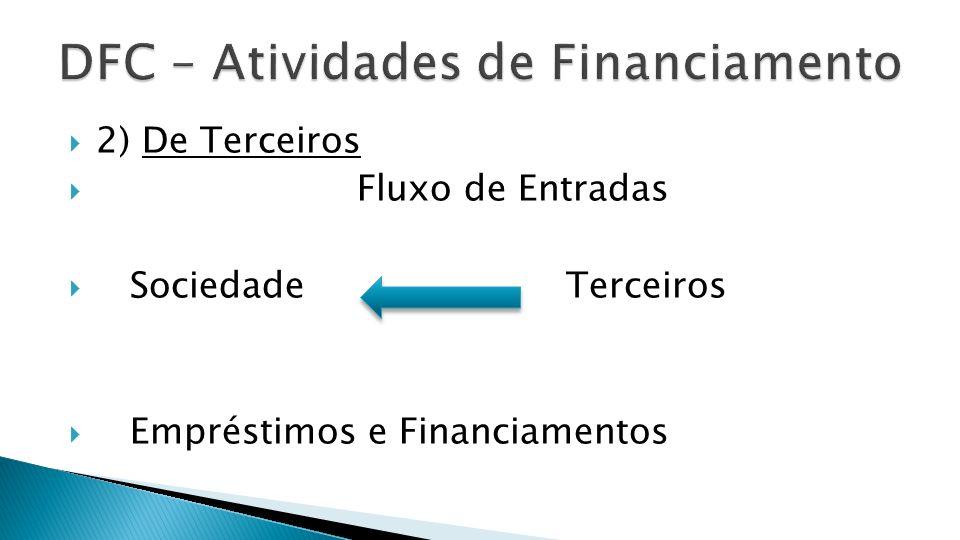 2) De Terceiros Fluxo de Entradas Sociedade Terceiros Empréstimos e Financiamentos