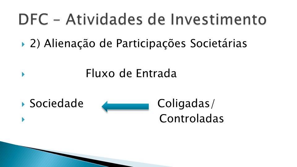 2) Alienação de Participações Societárias Fluxo de Entrada Sociedade Coligadas/ Controladas