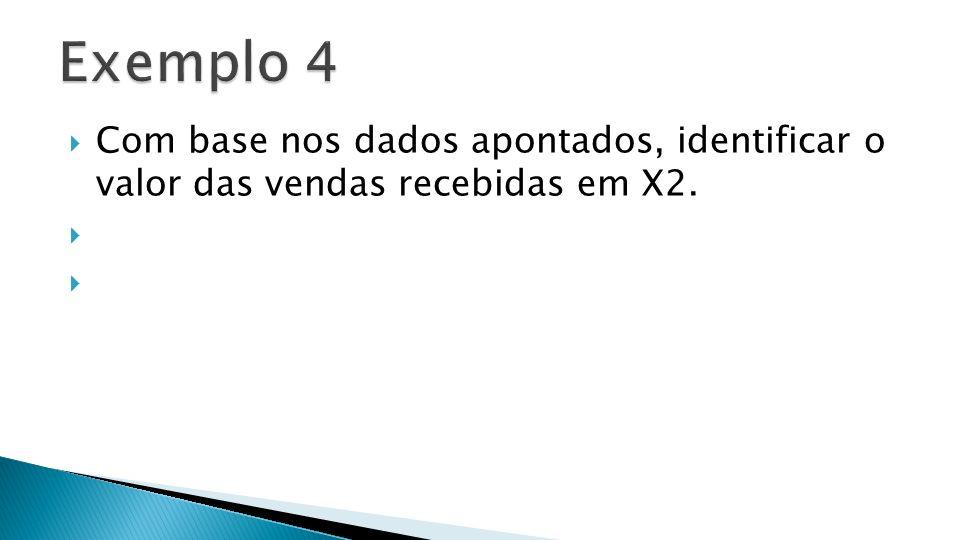 Com base nos dados apontados, identificar o valor das vendas recebidas em X2.