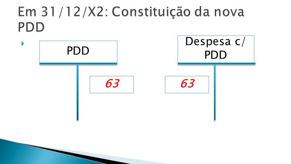Despesa c/ PDD PDD 63