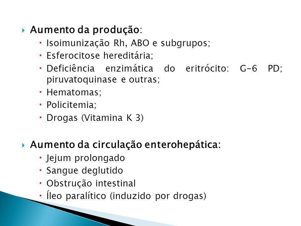 Aumento da produção: Isoimunização Rh, ABO e subgrupos; Esferocitose hereditária; Deficiência enzimática do eritrócito: G-6 PD; piruvatoquinase e outr