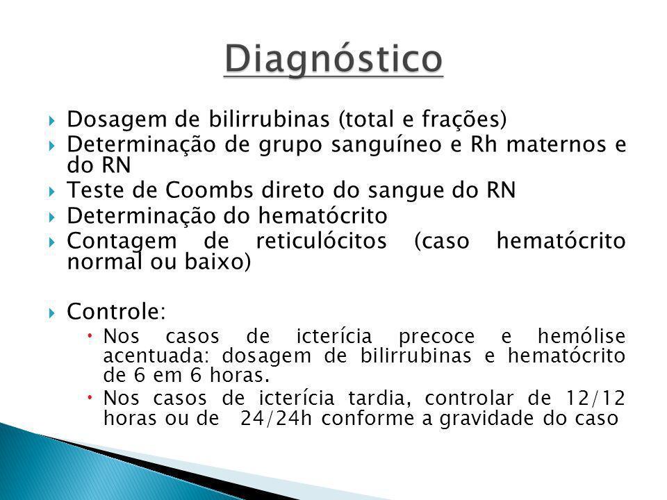 Dosagem de bilirrubinas (total e frações) Determinação de grupo sanguíneo e Rh maternos e do RN Teste de Coombs direto do sangue do RN Determinação do