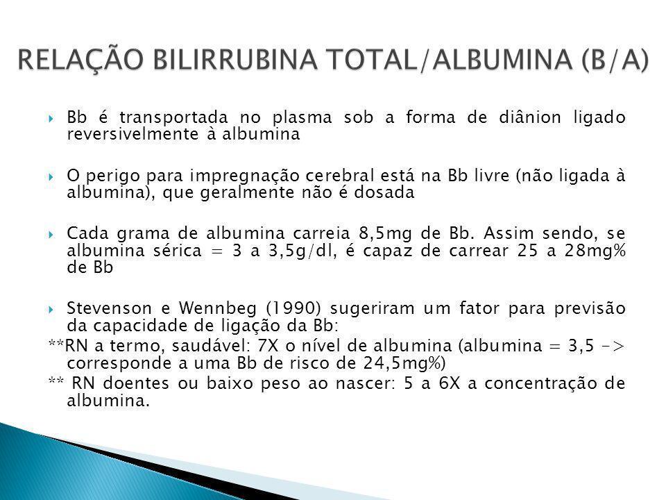 Bb é transportada no plasma sob a forma de diânion ligado reversivelmente à albumina O perigo para impregnação cerebral está na Bb livre (não ligada à