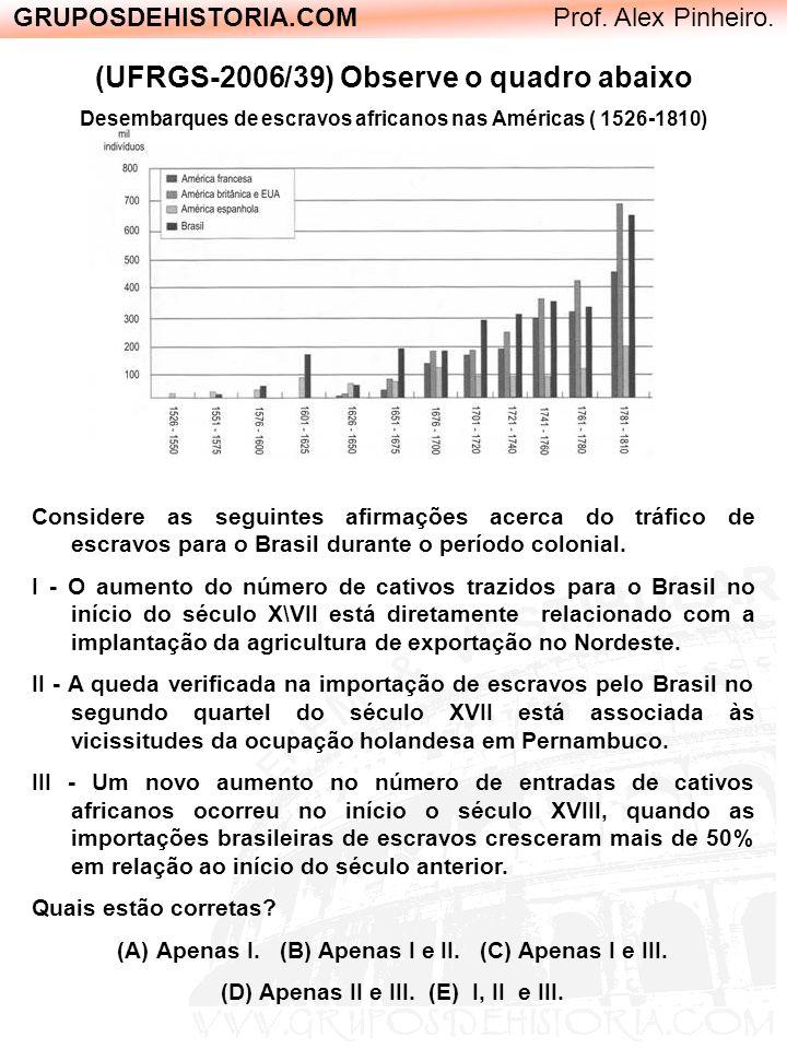 GRUPOSDEHISTORIA.COM Prof. Alex Pinheiro. (UFRGS-2006/39) Observe o quadro abaixo Desembarques de escravos africanos nas Américas ( 1526-1810) Conside
