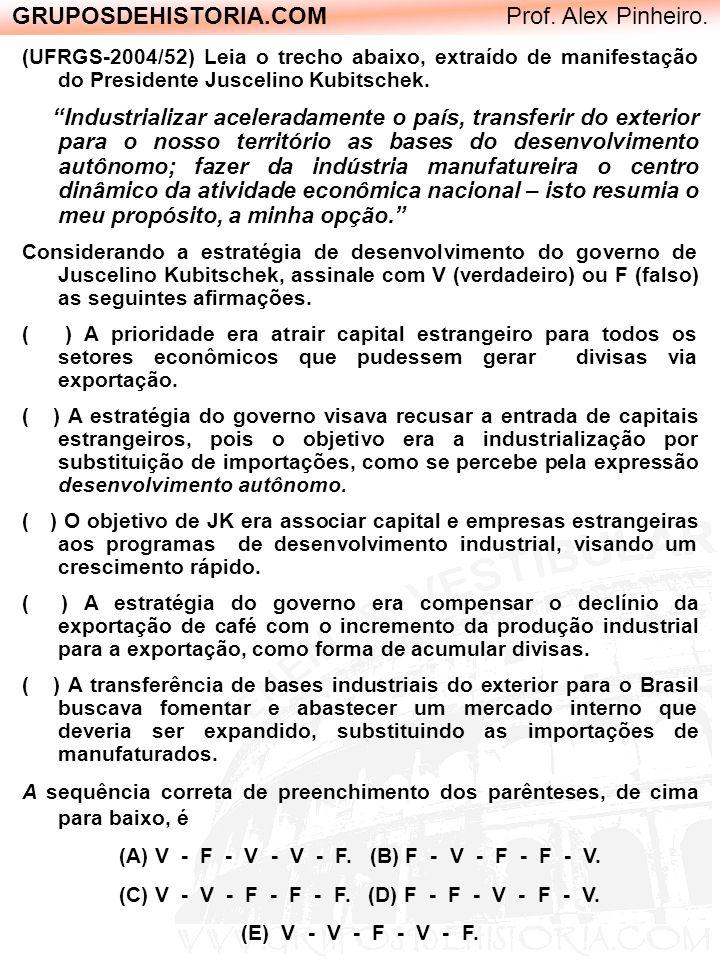 GRUPOSDEHISTORIA.COM Prof. Alex Pinheiro. (UFRGS-2004/52) Leia o trecho abaixo, extraído de manifestação do Presidente Juscelino Kubitschek. Industria