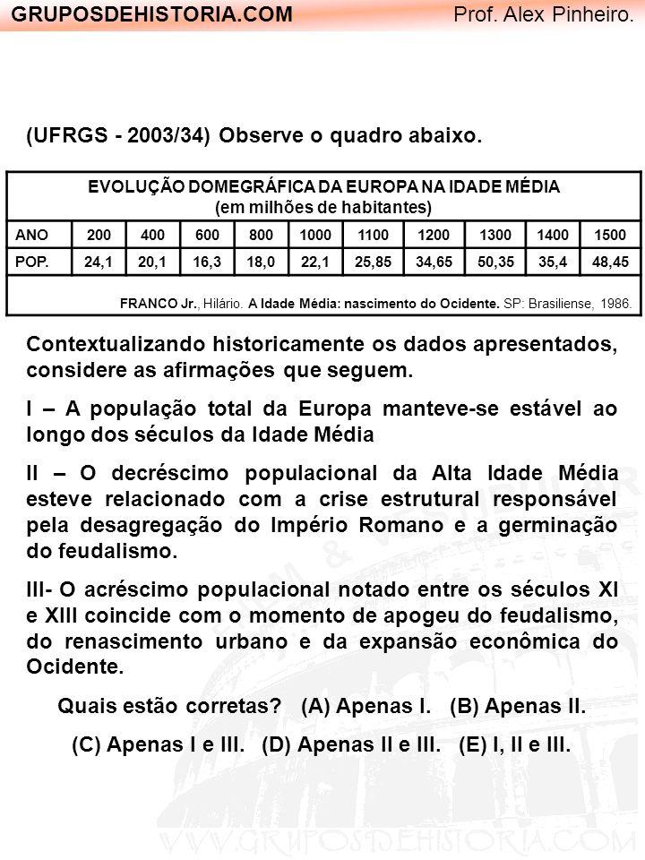 GRUPOSDEHISTORIA.COM Prof. Alex Pinheiro. Contextualizando historicamente os dados apresentados, considere as afirmações que seguem. I – A população t