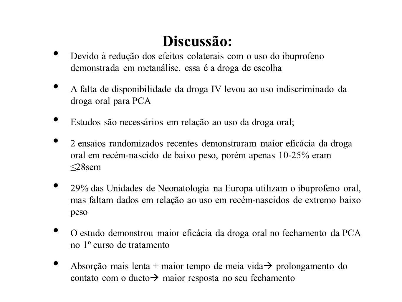 Discussão: Devido à redução dos efeitos colaterais com o uso do ibuprofeno demonstrada em metanálise, essa é a droga de escolha A falta de disponibili
